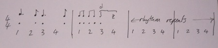 transcribe rhythm